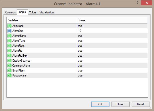 Indicador Alarm4U