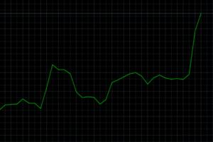 grafico de linha