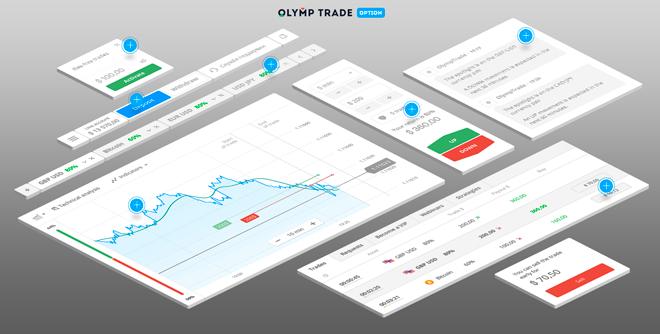 Plataforma de negociação profissional da OlympTrade