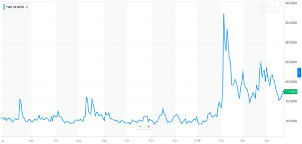vix-volatility-index