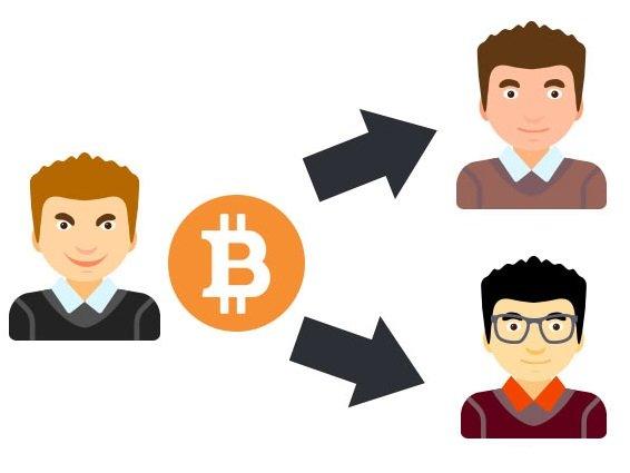 Bitcoin e o Problema dos Gastos Duplos