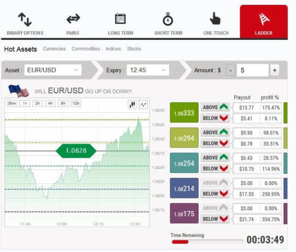 Binary option trading india 100 free binary options signals