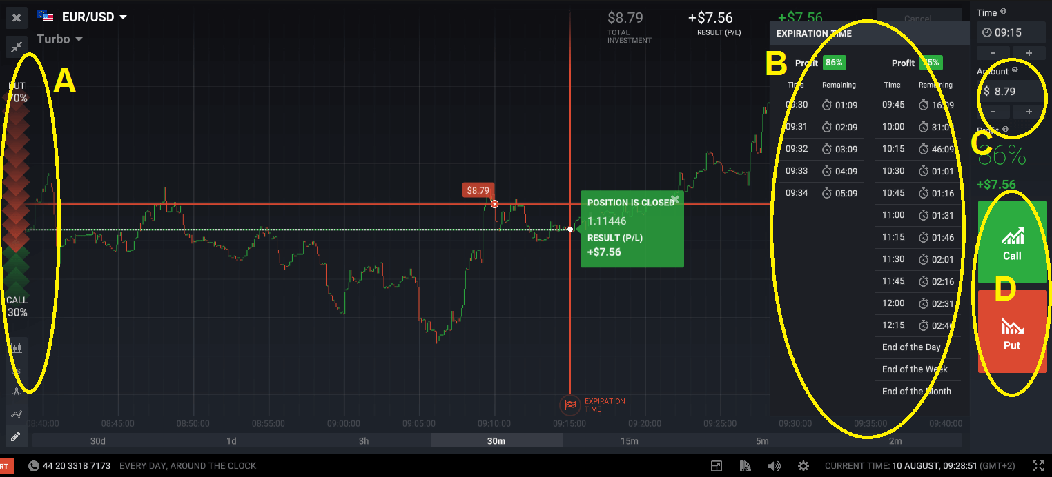 how to win with binary options