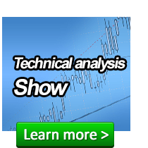 technical analysis show