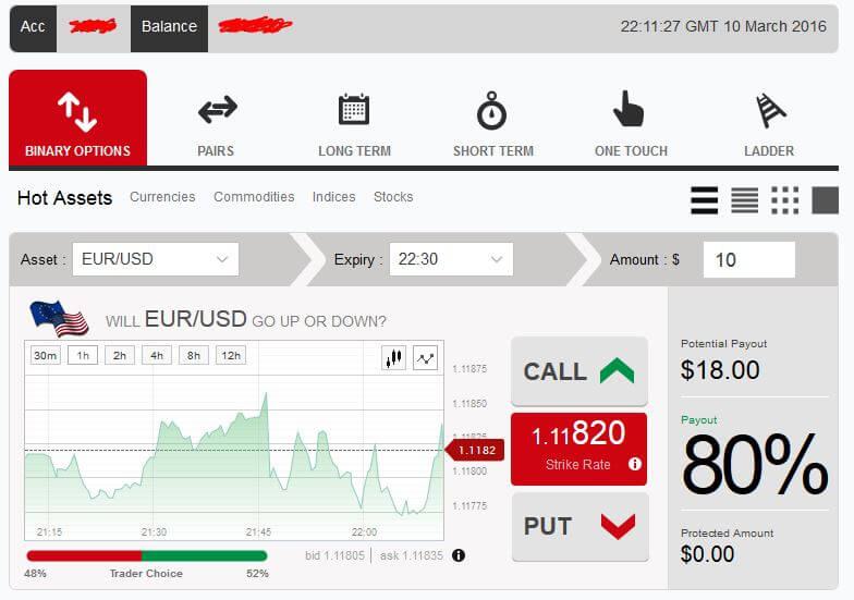Binary options trading during the holiday season 2