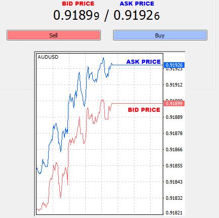 Cysec binary options brokers