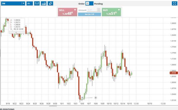 trade-24 trading platform