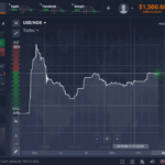 Platform of the broker IQ Option