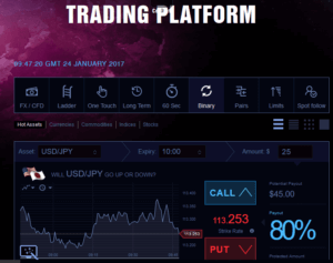 spotoption-trading-platform
